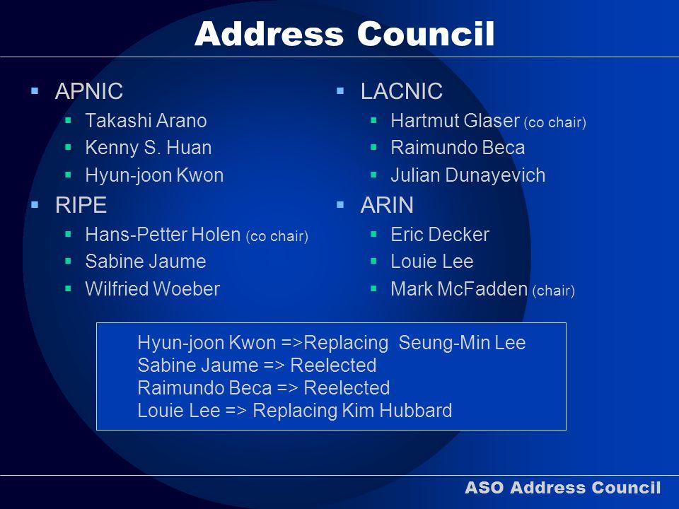 ASO Address Council Address Council APNIC Takashi Arano Kenny S.