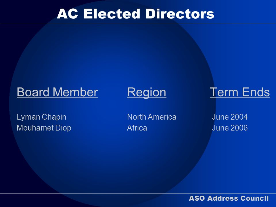 ASO Address Council Board MemberRegionTerm Ends Lyman ChapinNorth America June 2004 Mouhamet DiopAfrica June 2006 AC Elected Directors