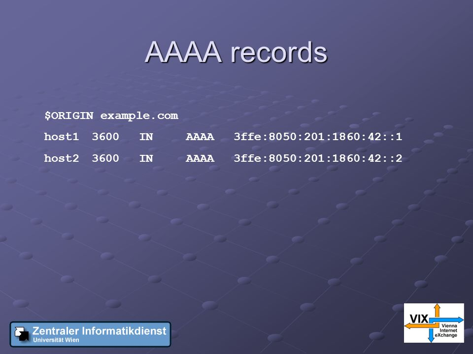 AAAA records $ORIGIN example.com host13600INAAAA3ffe:8050:201:1860:42::1 host23600INAAAA3ffe:8050:201:1860:42::2
