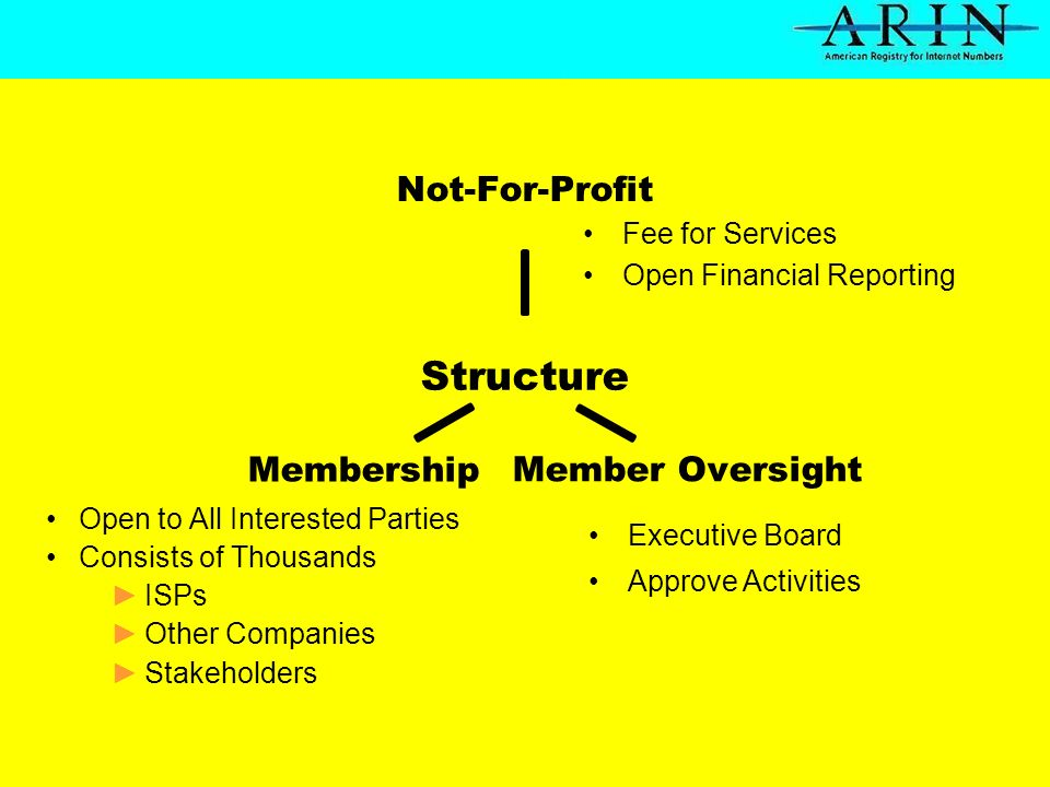 Structure Not-For-Profit Member Oversight Membership Fee for Services Open Financial Reporting Open to All Interested Parties Consists of Thousands ISPs Other Companies Stakeholders Executive Board Approve Activities