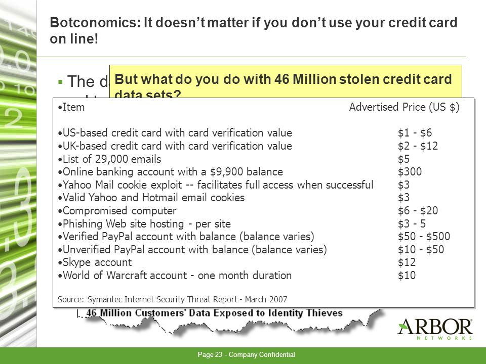 Page 23 - Company Confidential Botconomics: It doesnt matter if you dont use your credit card on line.