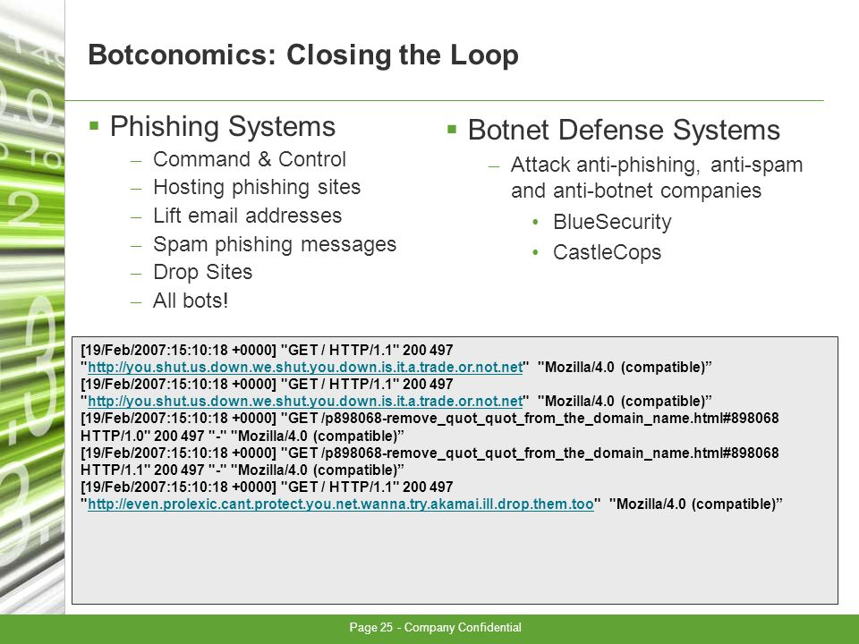 Page 25 - Company Confidential Botconomics: Closing the Loop Phishing Systems – Command & Control – Hosting phishing sites – Lift email addresses – Spam phishing messages – Drop Sites – All bots.