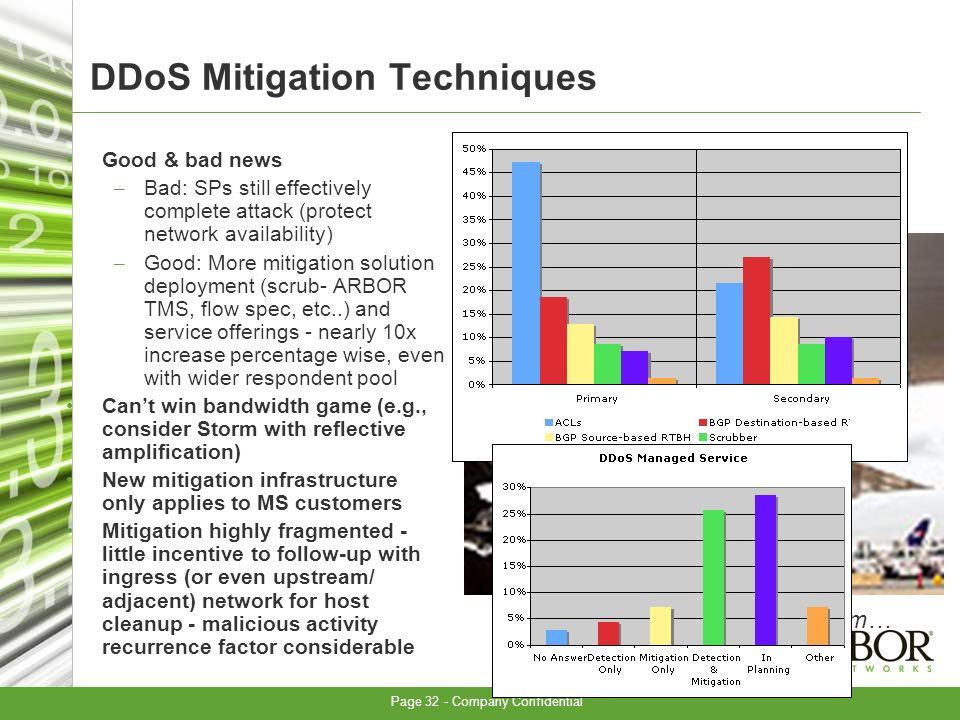 Page 32 - Company Confidential Detection without mitigation - hrmm… DDoS Mitigation Techniques Good & bad news – Bad: SPs still effectively complete attack (protect network availability) – Good: More mitigation solution deployment (scrub- ARBOR TMS, flow spec, etc..) and service offerings - nearly 10x increase percentage wise, even with wider respondent pool Cant win bandwidth game (e.g., consider Storm with reflective amplification) New mitigation infrastructure only applies to MS customers Mitigation highly fragmented - little incentive to follow-up with ingress (or even upstream/ adjacent) network for host cleanup - malicious activity recurrence factor considerable
