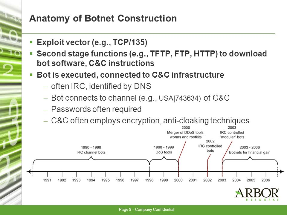 Page 9 - Company Confidential Anatomy of Botnet Construction Exploit vector (e.g., TCP/135) Second stage functions (e.g., TFTP, FTP, HTTP) to download bot software, C&C instructions Bot is executed, connected to C&C infrastructure – often IRC, identified by DNS – Bot connects to channel (e.g., USA|743634) of C&C – Passwords often required – C&C often employs encryption, anti-cloaking techniques