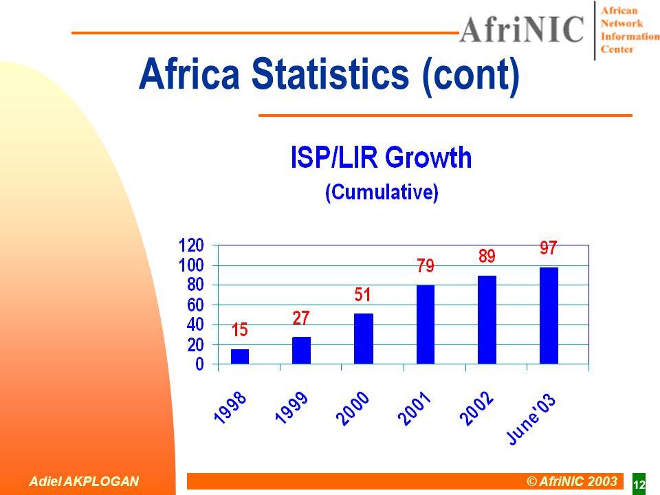 Adiel AKPLOGAN © AfriNIC 2003 12 Africa Statistics (cont)