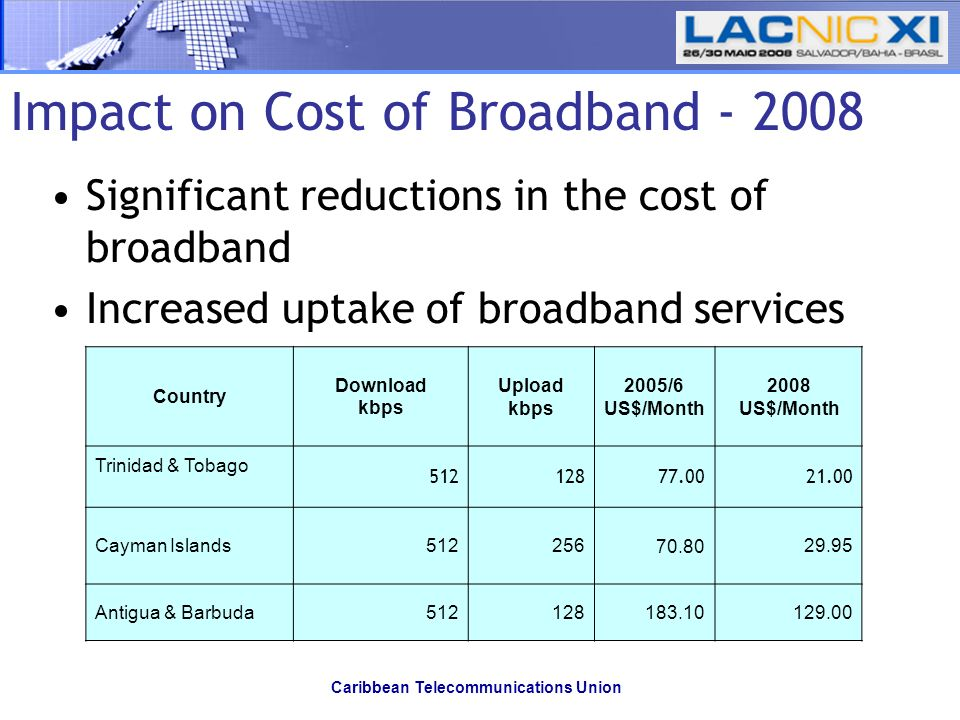 Caribbean Telecommunications Union Impact on Cost of Broadband Country Download kbps Upload kbps 2005/6 US$/Month 2008 US$/Month Trinidad & Tobago Cayman Islands Antigua & Barbuda Significant reductions in the cost of broadband Increased uptake of broadband services