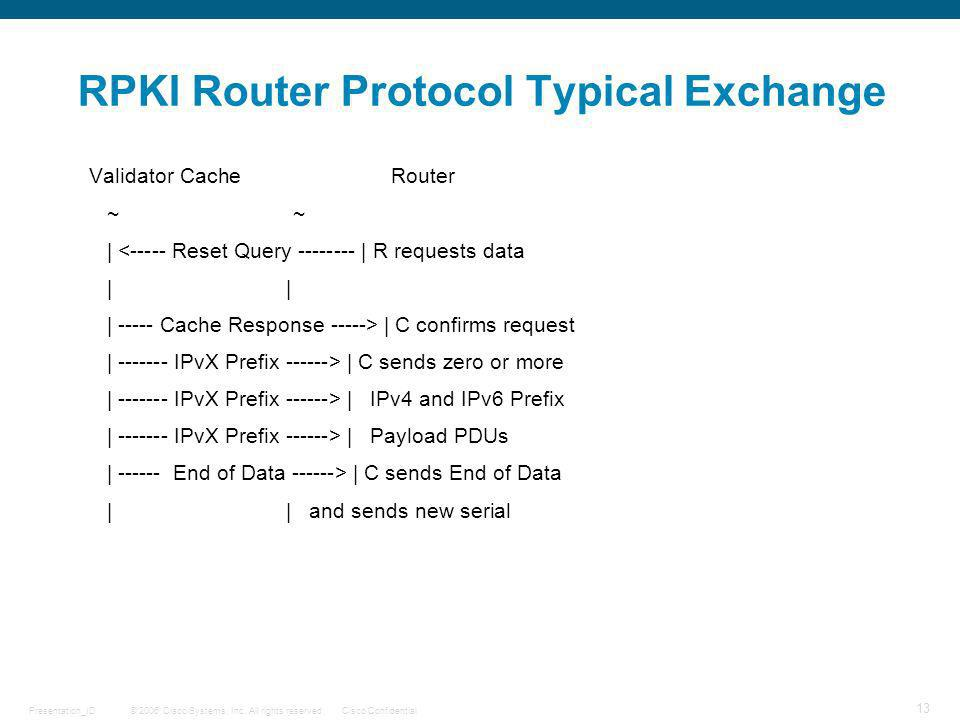 © 2006 Cisco Systems, Inc. All rights reserved.Cisco ConfidentialPresentation_ID 13 RPKI Router Protocol Typical Exchange Validator Cache Router ~ ~ |