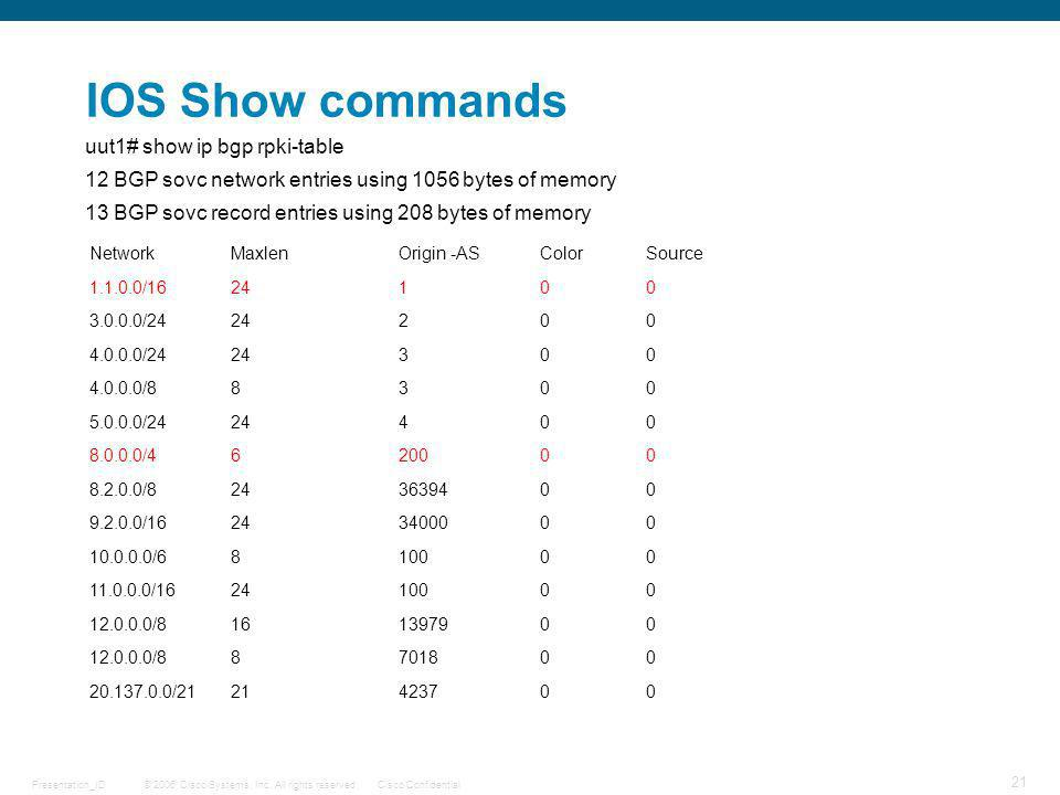 © 2006 Cisco Systems, Inc. All rights reserved.Cisco ConfidentialPresentation_ID 21 IOS Show commands uut1# show ip bgp rpki-table 12 BGP sovc network