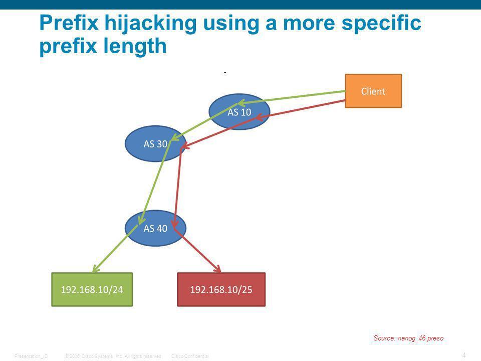 © 2006 Cisco Systems, Inc. All rights reserved.Cisco ConfidentialPresentation_ID 4 Prefix hijacking using a more specific prefix length Source: nanog