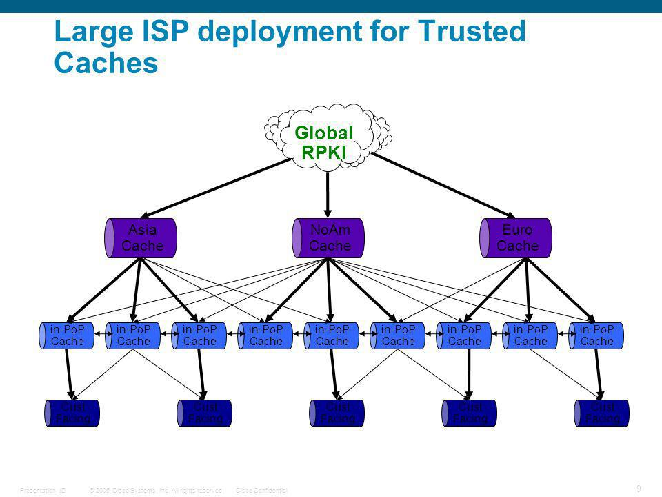 © 2006 Cisco Systems, Inc. All rights reserved.Cisco ConfidentialPresentation_ID 9 Large ISP deployment for Trusted Caches Global RPKI Asia Cache NoAm