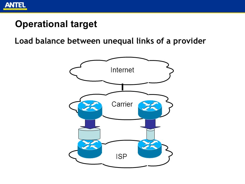 Load balance between unequal links of a provider Operational target ISP Carrier Internet
