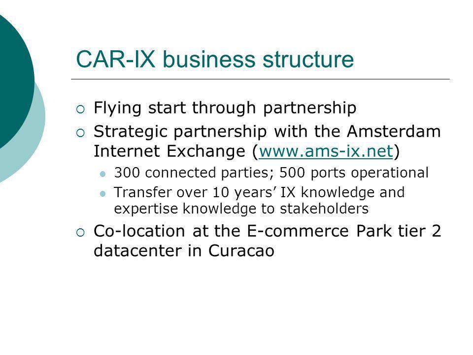 CAR-IX Management CAR-IX Board members Eric Stakland (CEO Scarlet; Chairman) Paul de Geus (CEO UTS) Edsel Winklaar (CEO Telbo) Chris Engels (GM MIO) Hans Lute (GM Digicel) MD Agaya, (Nico Scheper)