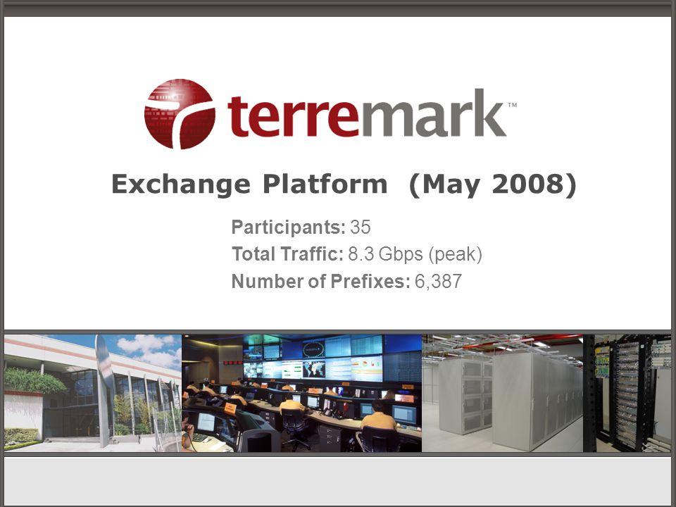 Exchange Platform (May 2008) Participants: 35 Total Traffic: 8.3 Gbps (peak) Number of Prefixes: 6,387