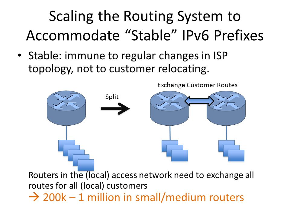 Scaling the Routing System to Accommodate Stable IPv6 Prefixes Stable: immune to regular changes in ISP topology, not to customer relocating.