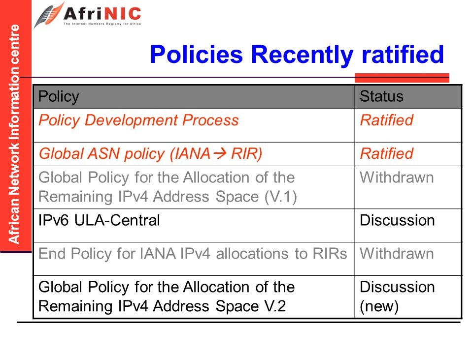 African Network Information centre Policies Recently ratified Policy Status Policy Development ProcessRatified Global ASN policy (IANA RIR) Ratified G
