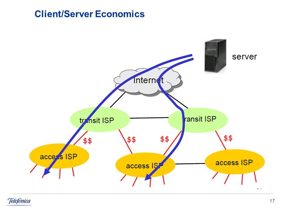 Client/Server Economics 17