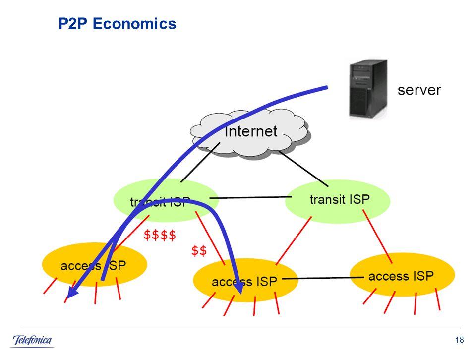 P2P Economics 18