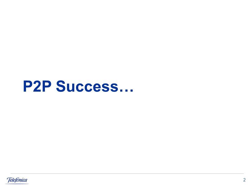 2 P2P Success…
