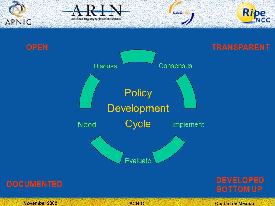 Ciudad de México November 2002 LACNIC III Policy Development Cycle OPENTRANSPARENT DEVELOPED BOTTOM UP DOCUMENTED