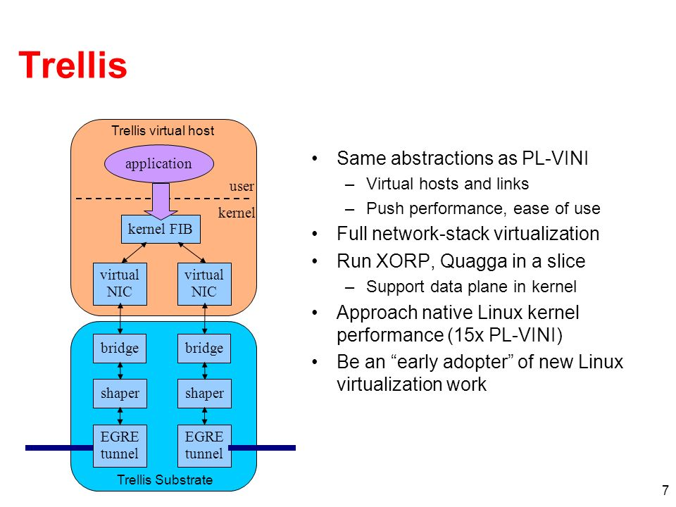 7 Trellis Same abstractions as PL-VINI –Virtual hosts and links –Push performance, ease of use Full network-stack virtualization Run XORP, Quagga in a slice –Support data plane in kernel Approach native Linux kernel performance (15x PL-VINI) Be an early adopter of new Linux virtualization work kernel FIB virtual NIC application virtual NIC user kernel bridge shaper EGRE tunnel bridge shaper EGRE tunnel Trellis virtual host Trellis Substrate