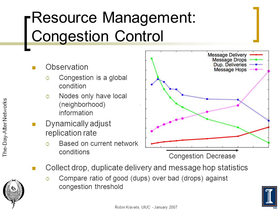 Resource Management: Congestion Control Observation Congestion is a global condition Nodes only have local (neighborhood) information Dynamically adju