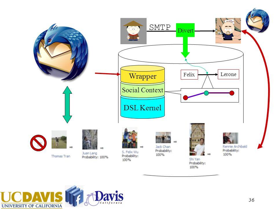 36 DSL Kernel Social Context SMTP Felix Lerone Divert Wrapper