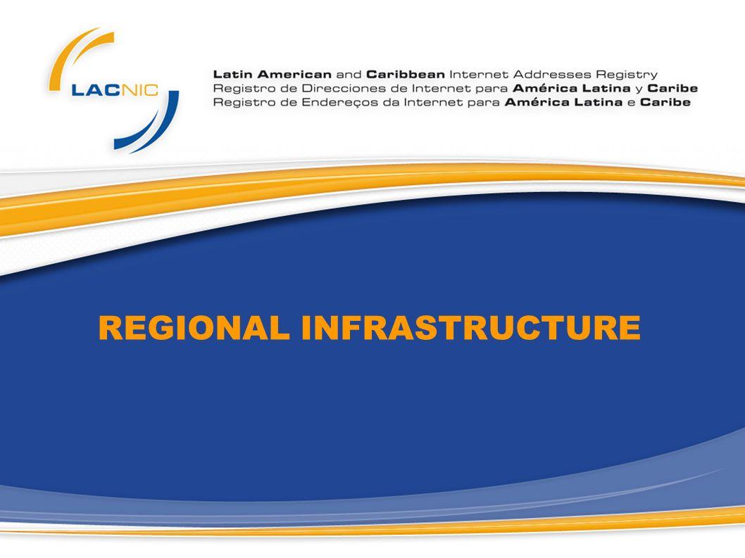 REGIONAL INFRASTRUCTURE