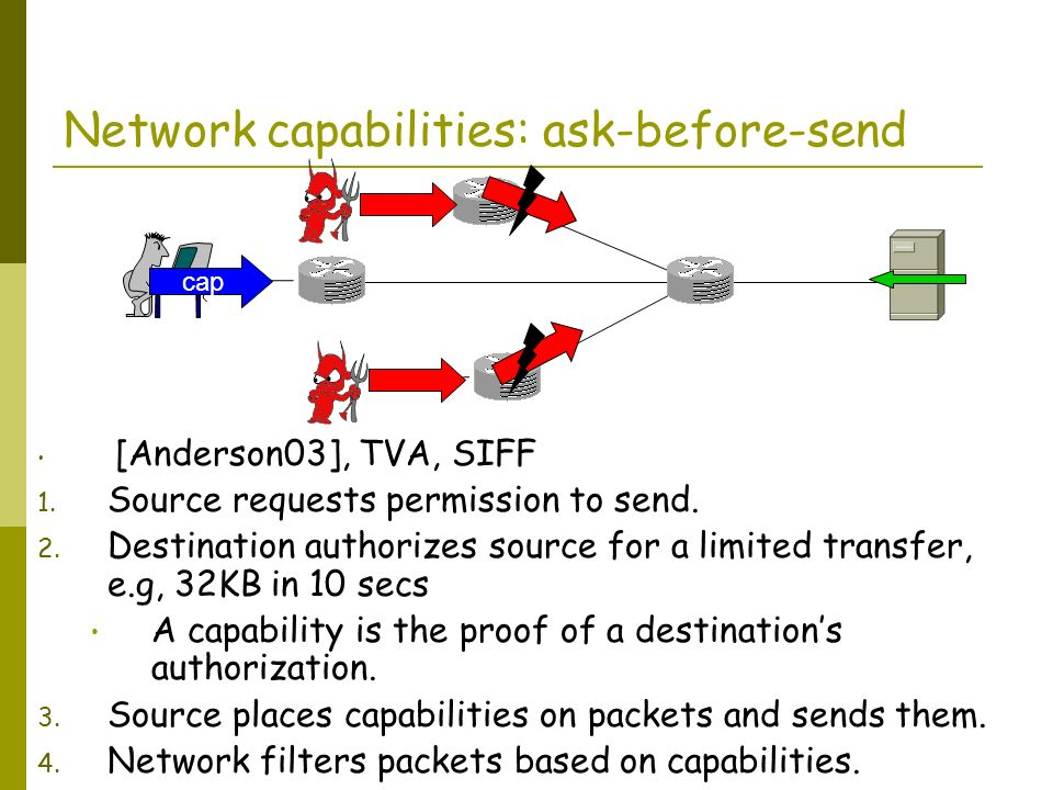 Network capabilities: ask-before-send [Anderson03], TVA, SIFF 1. Source requests permission to send. 2. Destination authorizes source for a limited tr