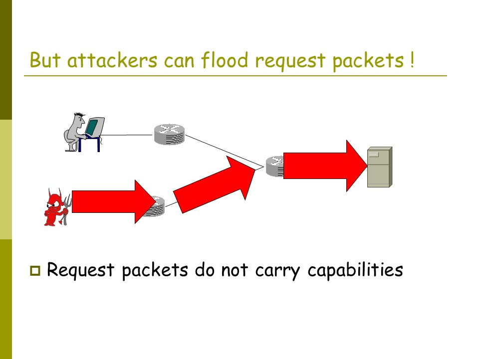 But attackers can flood request packets ! Request packets do not carry capabilities