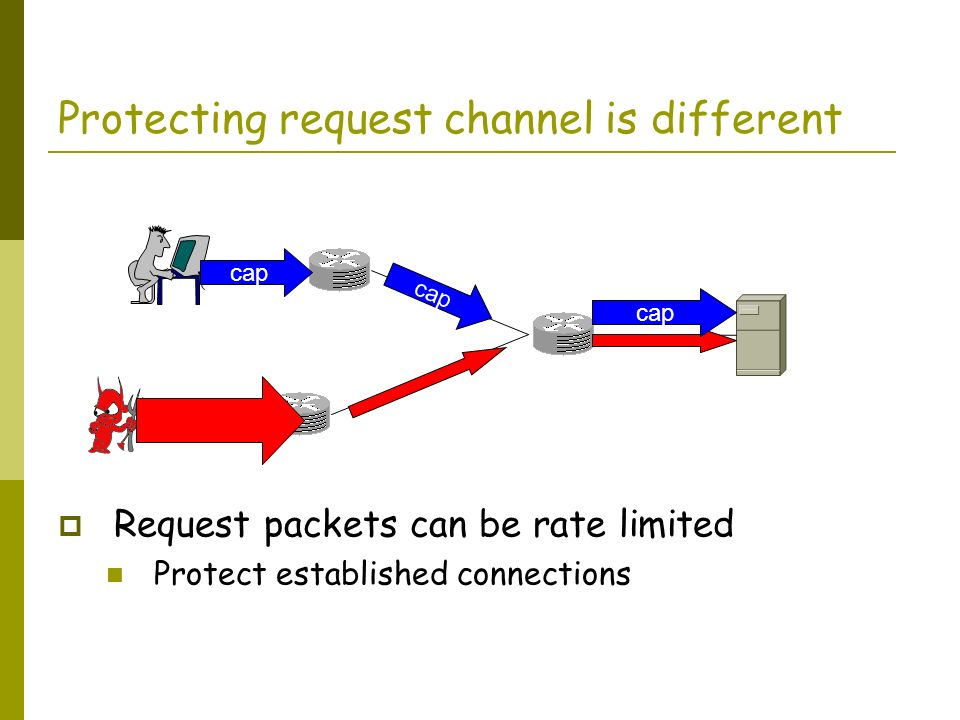 Protecting request channel is different Request packets can be rate limited Protect established connections cap