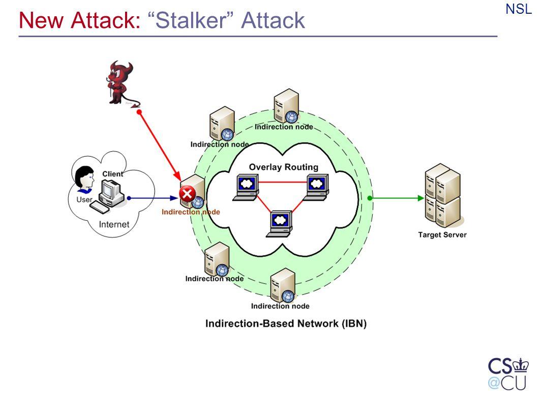 NSL New Attack: Stalker Attack