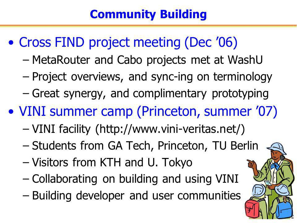 2 Community Building Cross FIND project meeting (Dec 06) –MetaRouter and Cabo projects met at WashU –Project overviews, and sync-ing on terminology –Great synergy, and complimentary prototyping VINI summer camp (Princeton, summer 07) –VINI facility (http://www.vini-veritas.net/) –Students from GA Tech, Princeton, TU Berlin –Visitors from KTH and U.