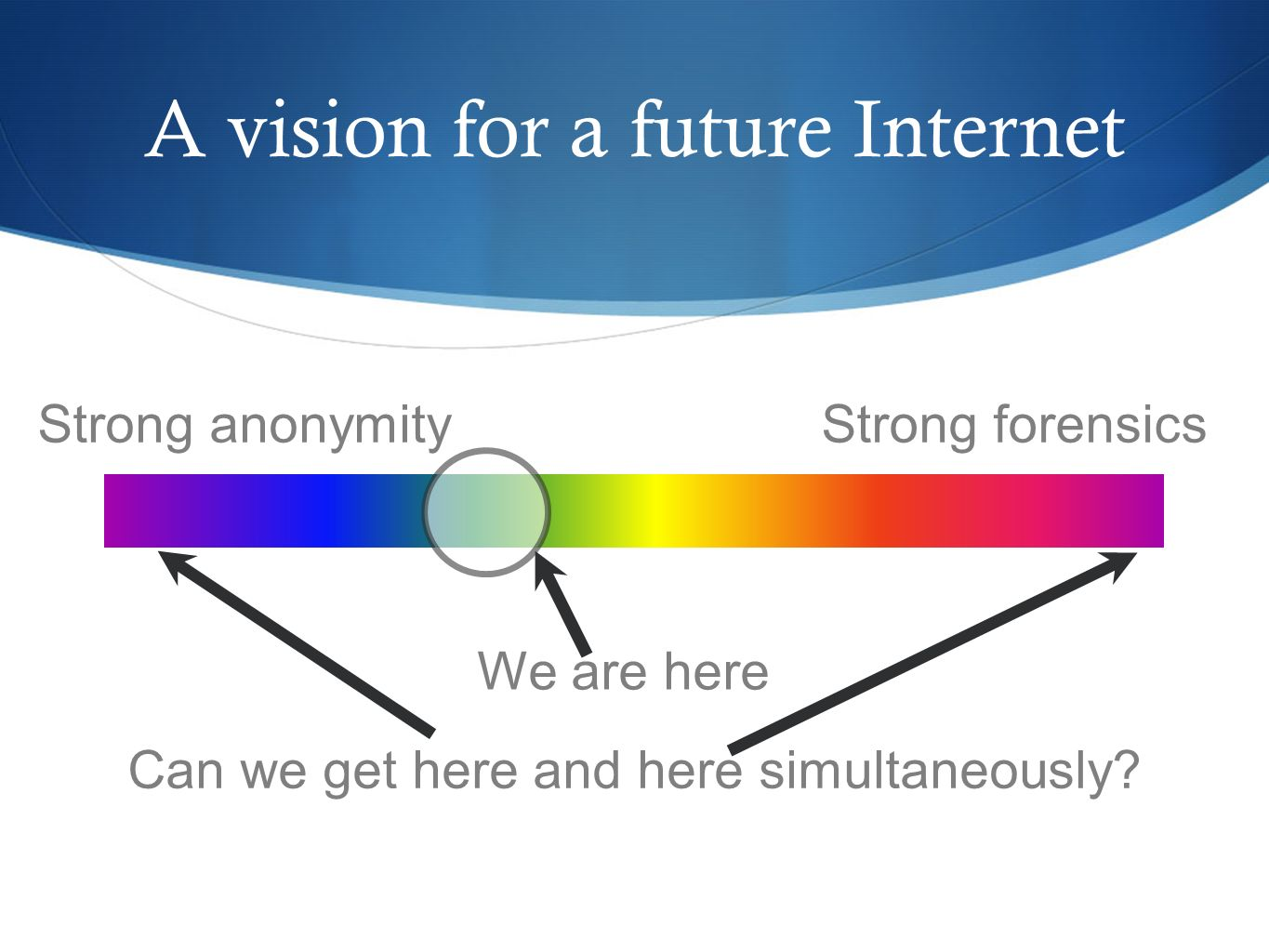A vision for a future Internet Strong anonymityStrong forensics We are here Can we get here and here simultaneously?