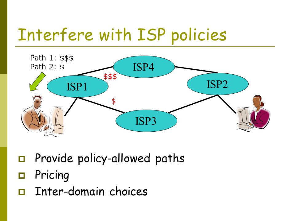 Interfere with ISP policies Provide policy-allowed paths Pricing Inter-domain choices ISP1 ISP4 ISP3 ISP2 $$$ $ Path 1: $$$ Path 2: $