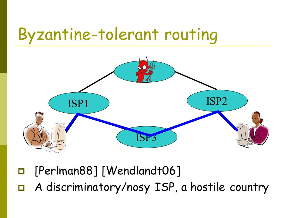 Byzantine-tolerant routing [Perlman88] [Wendlandt06] A discriminatory/nosy ISP, a hostile country ISP1 ISP3 ISP2