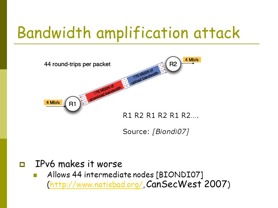Bandwidth amplification attack IPv6 makes it worse Allows 44 intermediate nodes [BIONDI07] (  CanSecWest 2007 )  Source: [Biondi07] R1 R2 R1 R2 R1 R2….