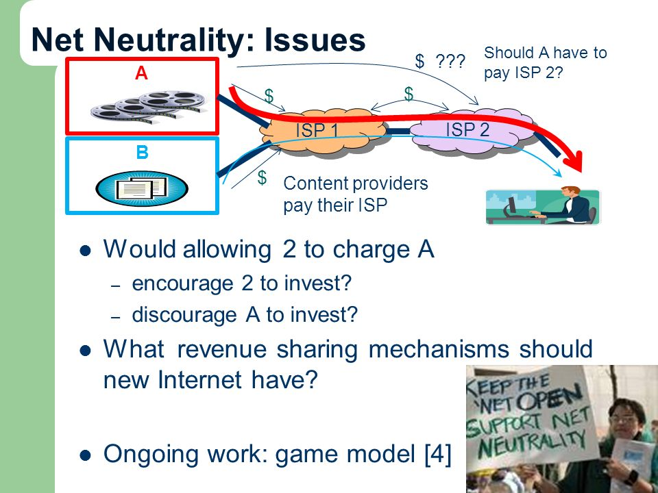 Net Neutrality: Issues Would allowing 2 to charge A – encourage 2 to invest.