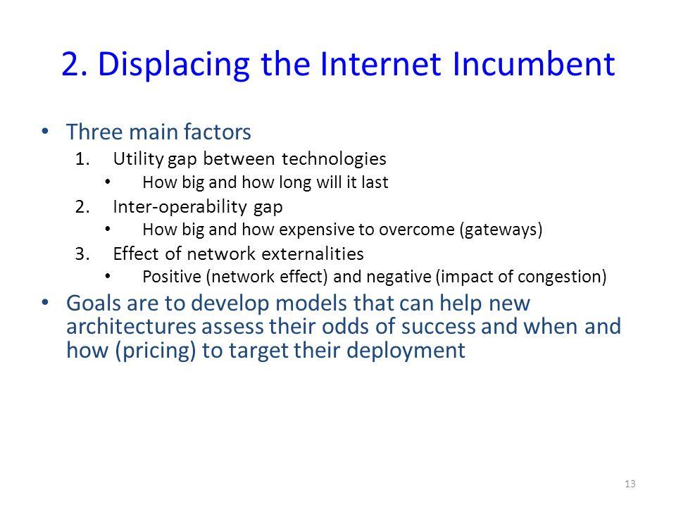 2. Displacing the Internet Incumbent Three main factors 1.Utility gap between technologies How big and how long will it last 2.Inter-operability gap H