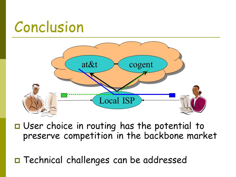 Conclusion User choice in routing has the potential to preserve competition in the backbone market Technical challenges can be addressed at&t Local IS