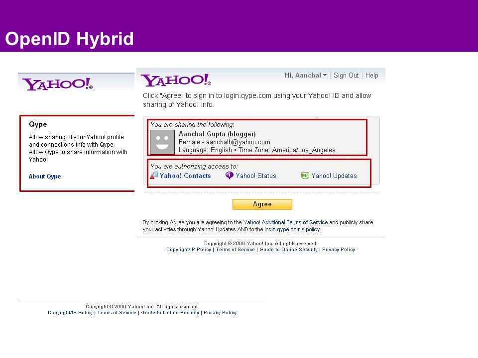 OpenID Hybrid