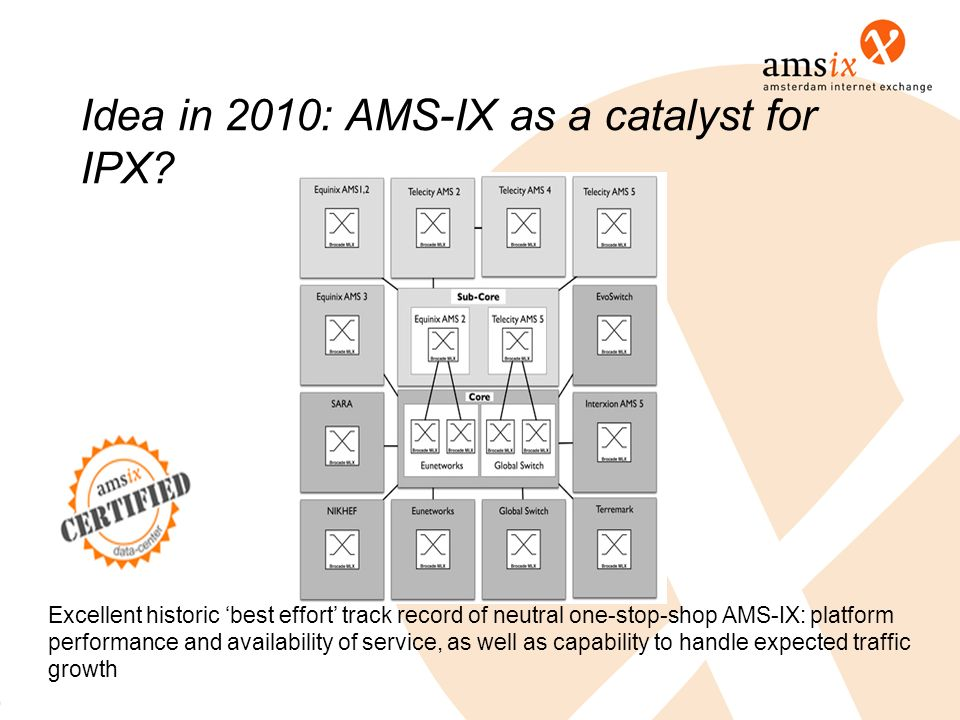 Idea in 2010: AMS-IX as a catalyst for IPX? Excellent historic best effort track record of neutral one-stop-shop AMS-IX: platform performance and avai