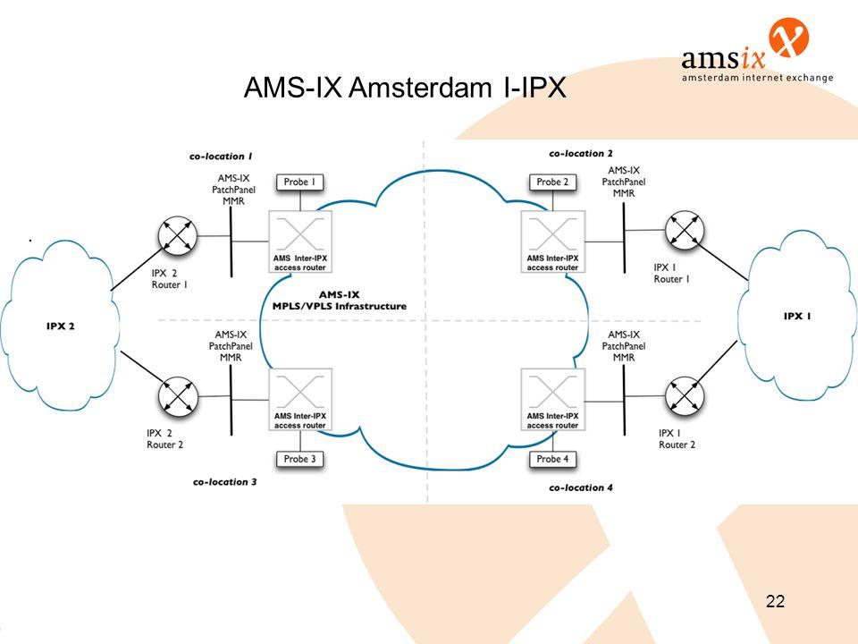 22 AMS-IX Amsterdam I-IPX