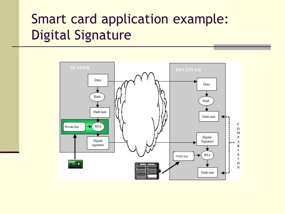 Smart card application example: Digital Signature