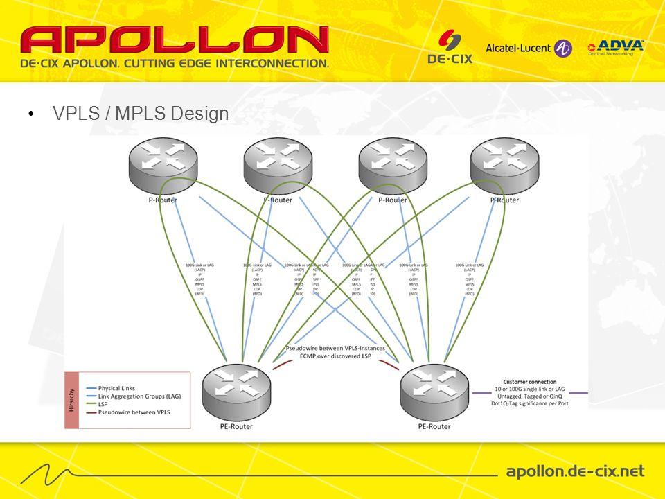 VPLS / MPLS Design