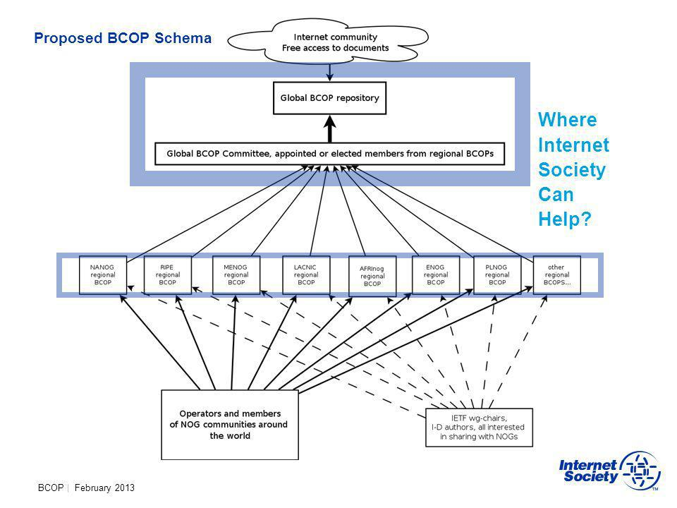 BCOP | February 2013 Where Internet Society Can Help Proposed BCOP Schema