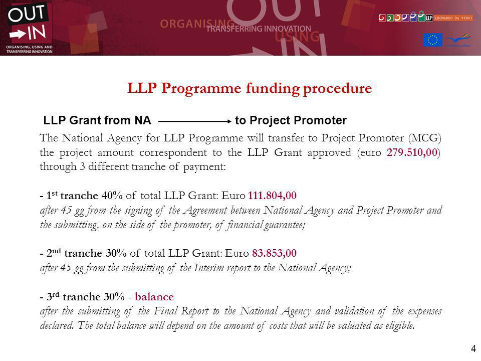 4 LLP Programme funding procedure The National Agency for LLP Programme will transfer to Project Promoter (MCG) the project amount correspondent to th