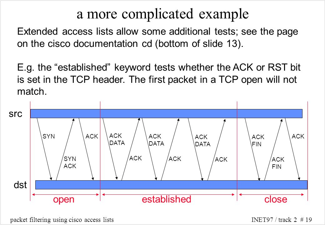 packet filtering using cisco access listsINET97 / track 2 # 19 a more complicated example Extended access lists allow some additional tests; see the page on the cisco documentation cd (bottom of slide 13).