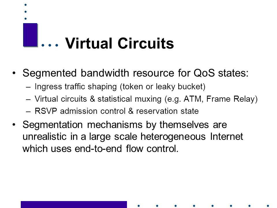 23 Virtual Circuits Segmented bandwidth resource for QoS states: –Ingress traffic shaping (token or leaky bucket) –Virtual circuits & statistical muxing (e.g.