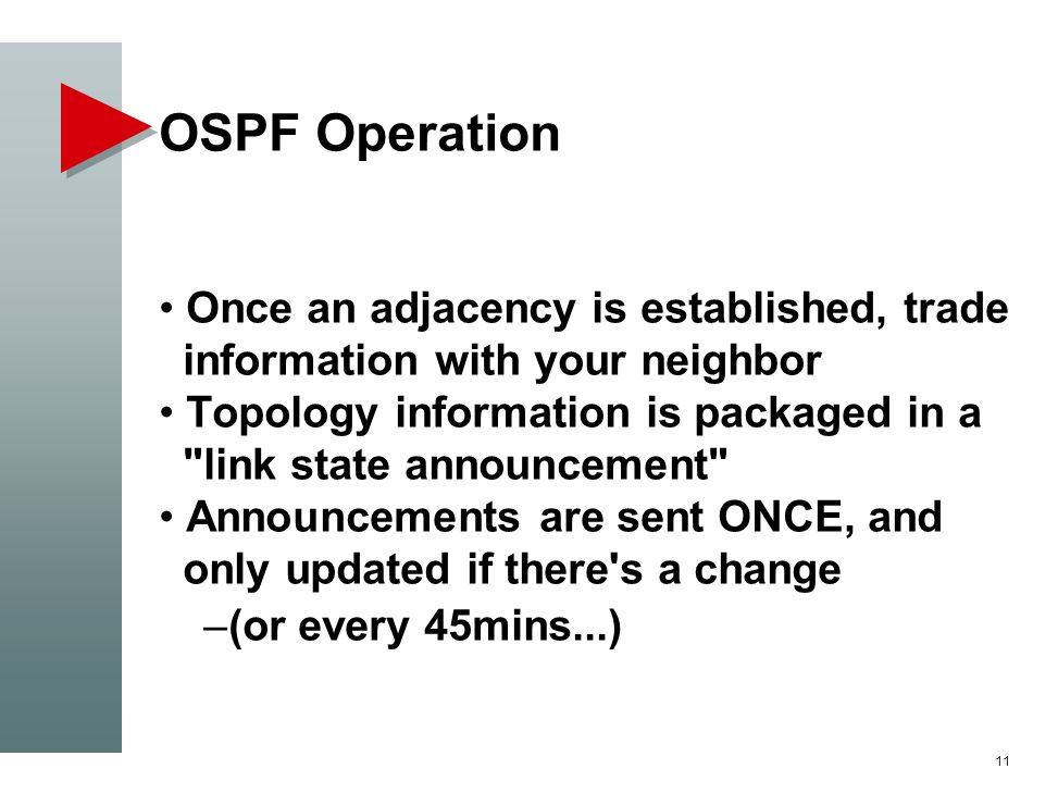 OSPF Operation Once an adjacency is established, trade information with your neighbor Topology information is packaged in a