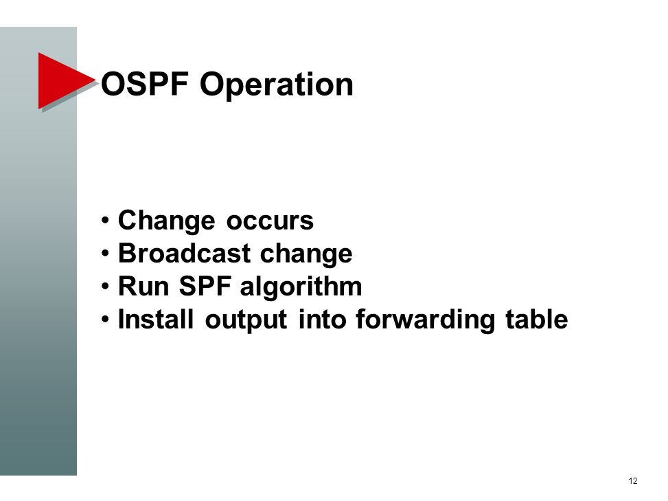 OSPF Operation Change occurs Broadcast change Run SPF algorithm Install output into forwarding table 12